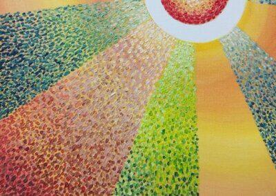 Abstraktní malba a olejomalba, malování na plátno